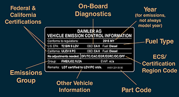 Admirable Replacement Veci Emissions Labels Veci Sticker Information Wiring Digital Resources Operpmognl