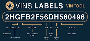 Replacement VIN labels - What are VIN labels, where to get